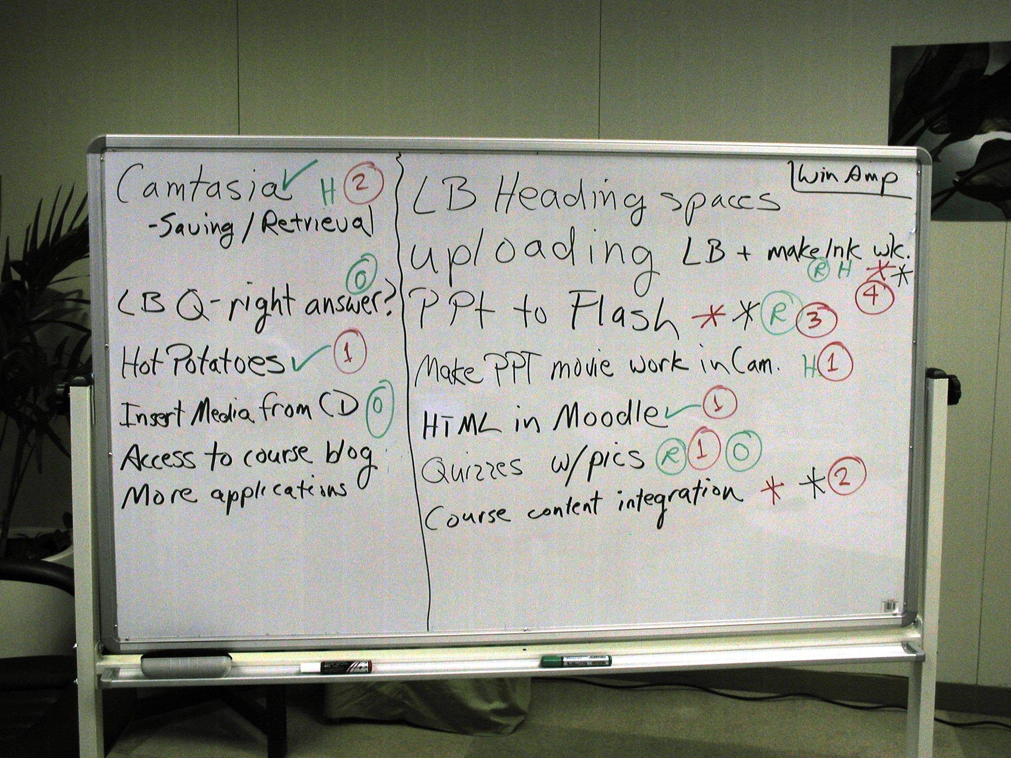 Whiteboard record of participatory design King Abdul Aziz University, Jeddah, Saudi Arabia